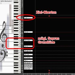 Soprangrundtöne finden, um c3 als Oberton zu singen.