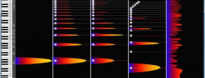 Spektren von Ton, Klang, Geräusch