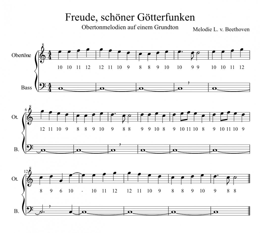 Beethoven - Freude schöner Götterfunken - Noten für Obertöne in g