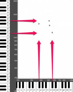 Formantfrequenzen für Schwa im Autorenvergleich