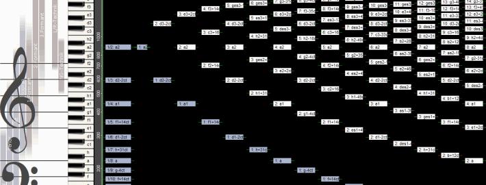Alle Grundtöne, mit denen a3 als Oberton singbar ist.