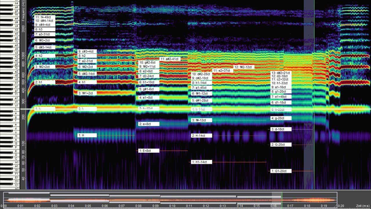 Klanganalyse von Leonardo Fuks' Untertonskala