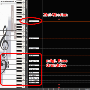 Find bass fundamental notes to sing C6 as an overtone.