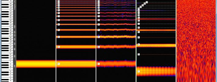 Spectrograms of tone, sound, noise