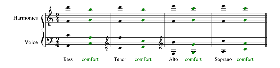 Composing with Overtone Singing - Composer's Guide – I love